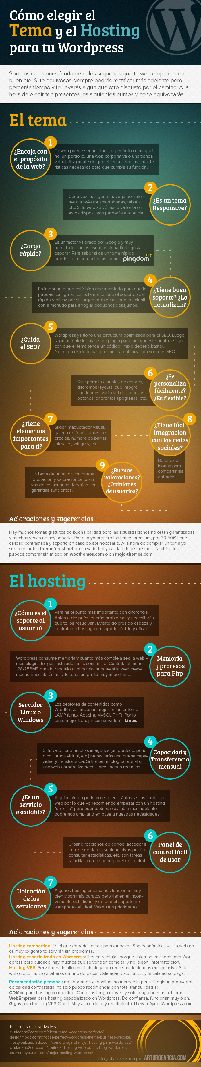 elegir-tema-wordpress