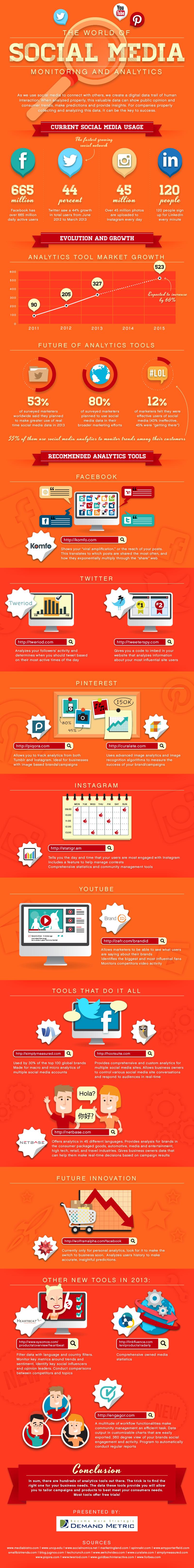 social-media-monitoring-analytics