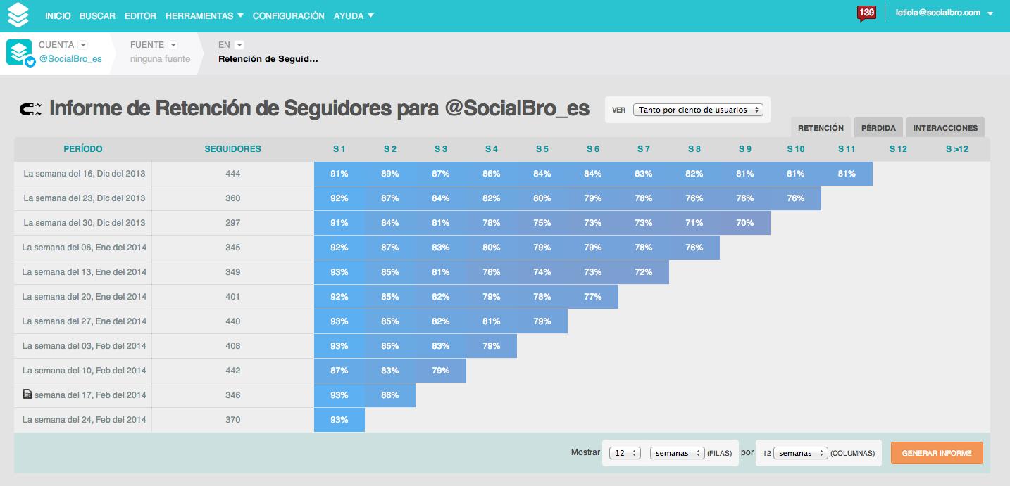 socialbro-retencion-de-usuarios-1