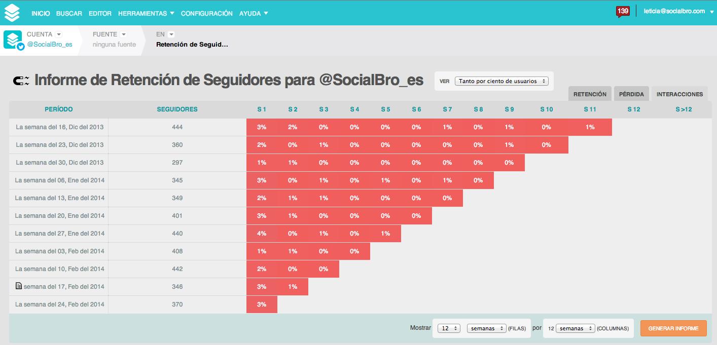 socialbro-retencion-de-usuarios-2