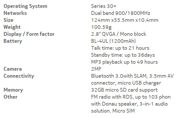 nokia-225-tech-specifications