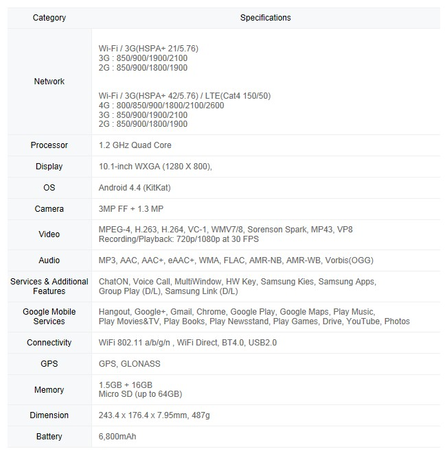 samsung-galaxy-tab4-10-1