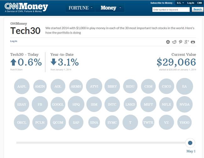 cnn-money