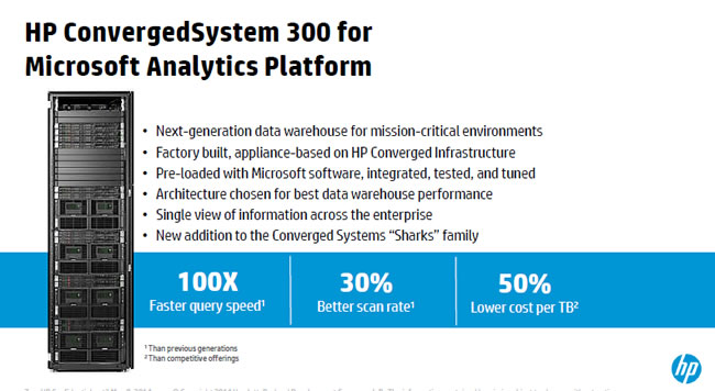 hp-converged-Microsoft-analytics-Platform2