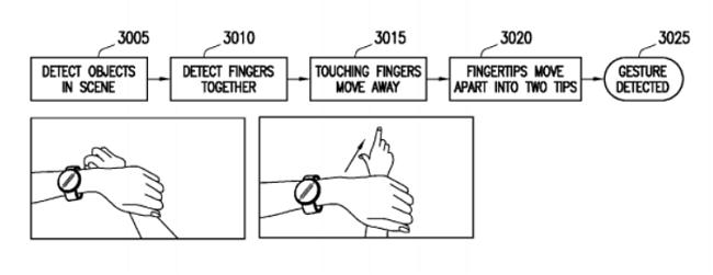 samsung-smartwatch-gestures