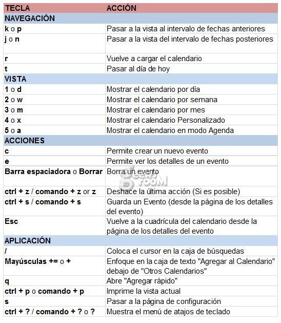 google-calendar-atajos-de-teclado