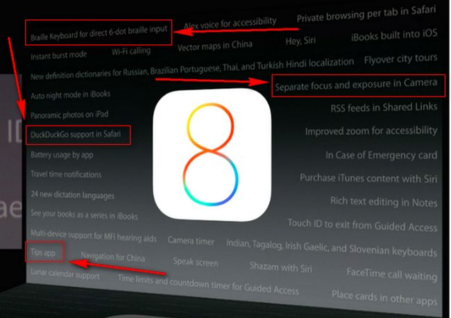 ios-8-4-new-features