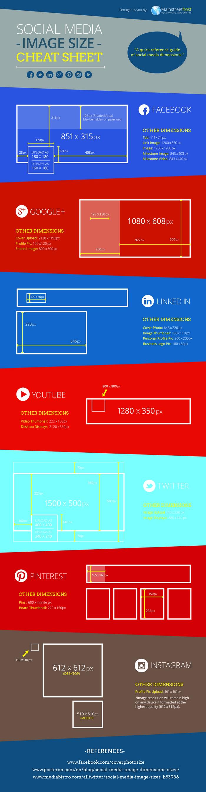 medidas-imagenes-redes-sociales