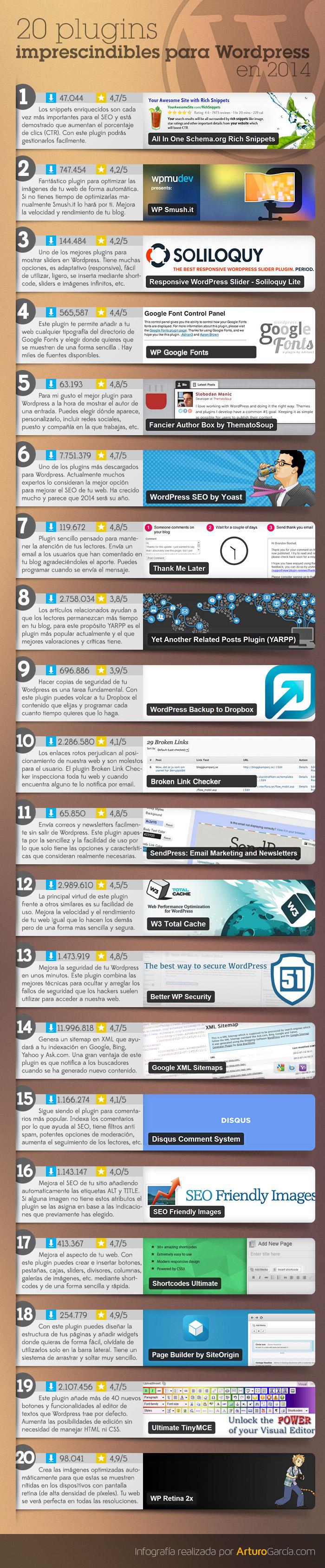 20-plugins-imprescindibles-para-wordpress-2014