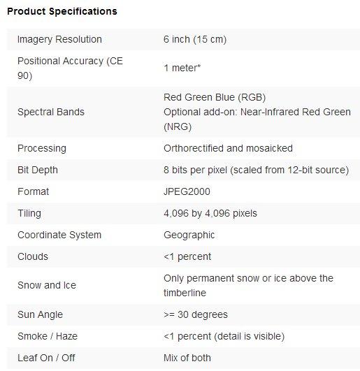 especificaciones-imagenes-google-maps-para-negocios