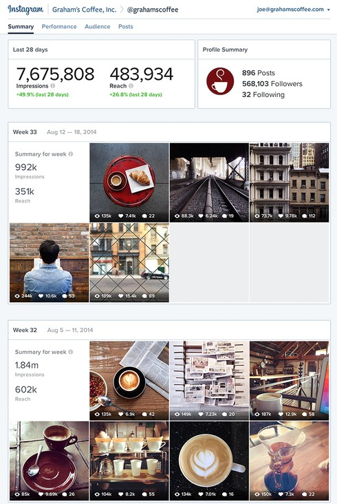 instagram-accounts-insights