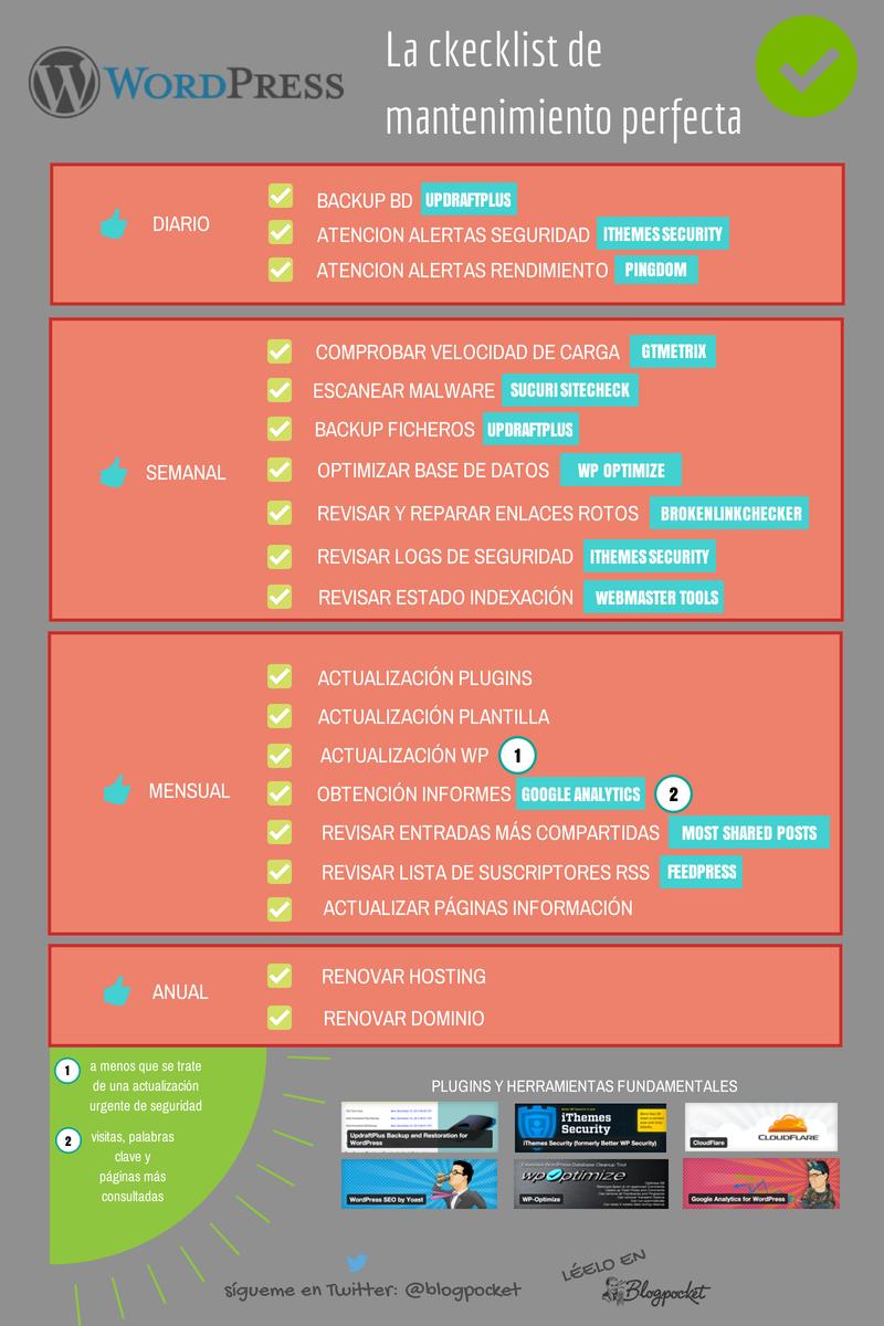 checklist-mantenimiento-perfecto-wordpress