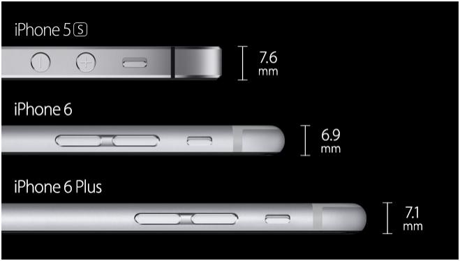 iphone-6-y-6-plus-espesor