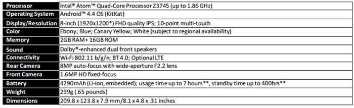 lenovo-tab-s8-specifications