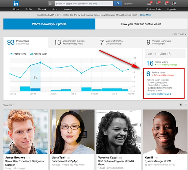 linkedin-who-view-your-profile-actions