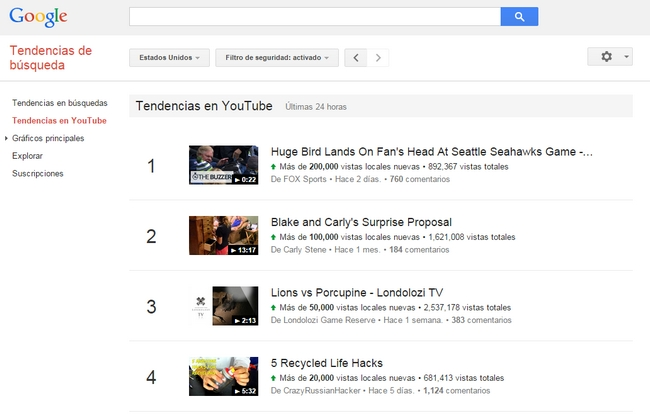 Google-trend-tendencias-en-youtube