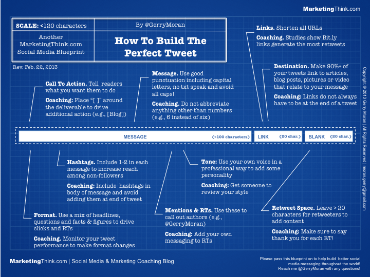 How-To-Write-The-Perfect-Tweet