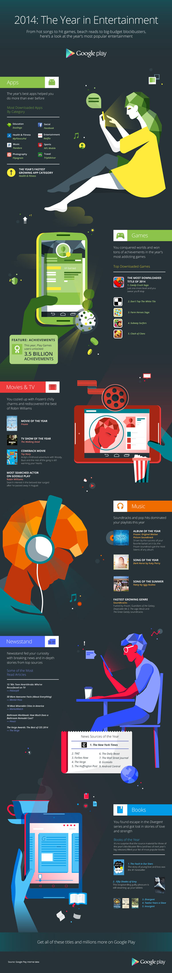 GooglePlay_EOY-infographic_v7