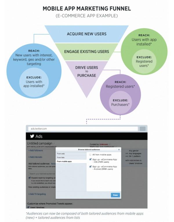 app-mobile-marketing-plan-twitter