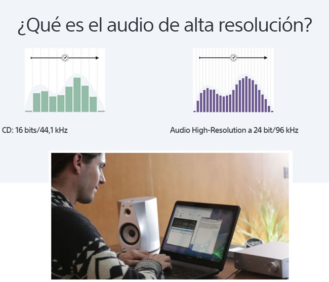 audio-alta-resolucion