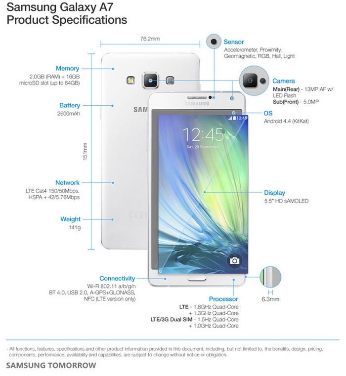 samsung-galaxy-a7-specifications