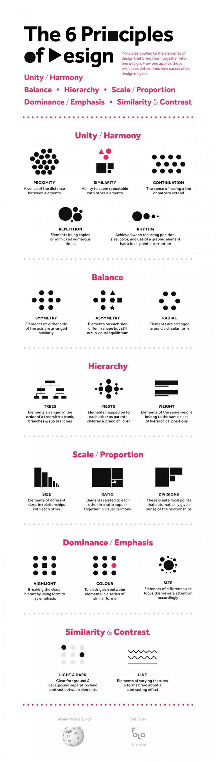 6-principles-of-design