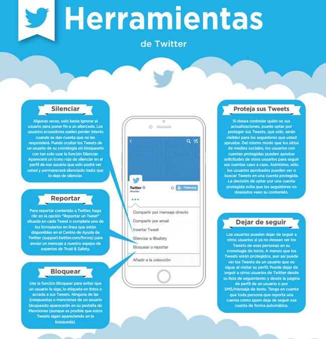 sid2015-twitter