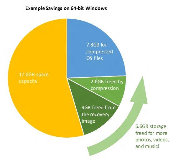 windows-10-64-bit-ahorro-espacio