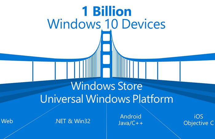 1000-millones-windows-10