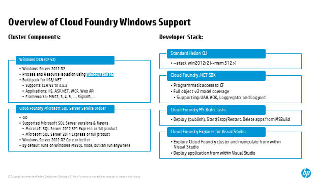 cloud-foundry-hphelion2