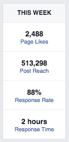 facebook-pages-response-rate-response-time
