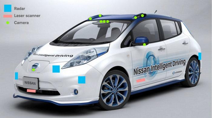 nissan-vehiculo-autonomo-seensors-cameras-radar