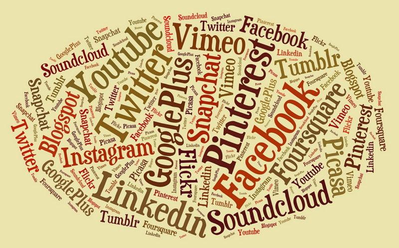 Guía actualizada al 2017 sobre dimensiones óptimas de imágenes y vídeos a publicar en plataformas sociales