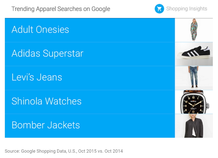 Google-apparel-searchs