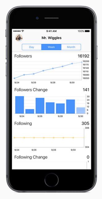 analytics-for-instagram-ios