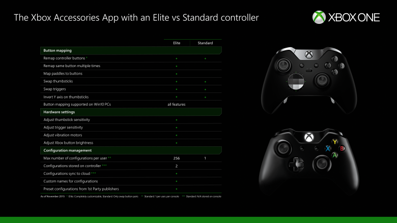 elite-standard-controller-xbox-remapping