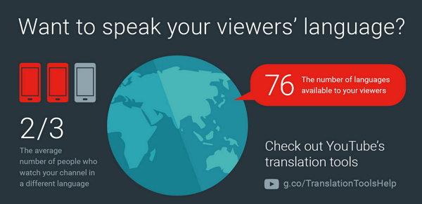 youtube-translations