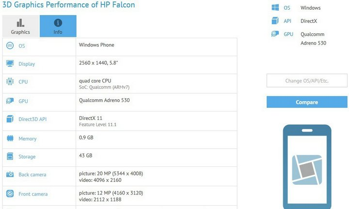 hp-falcon-benchmark