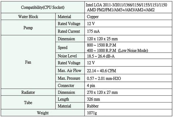 especificaciones-water-3-0-riing-rgb
