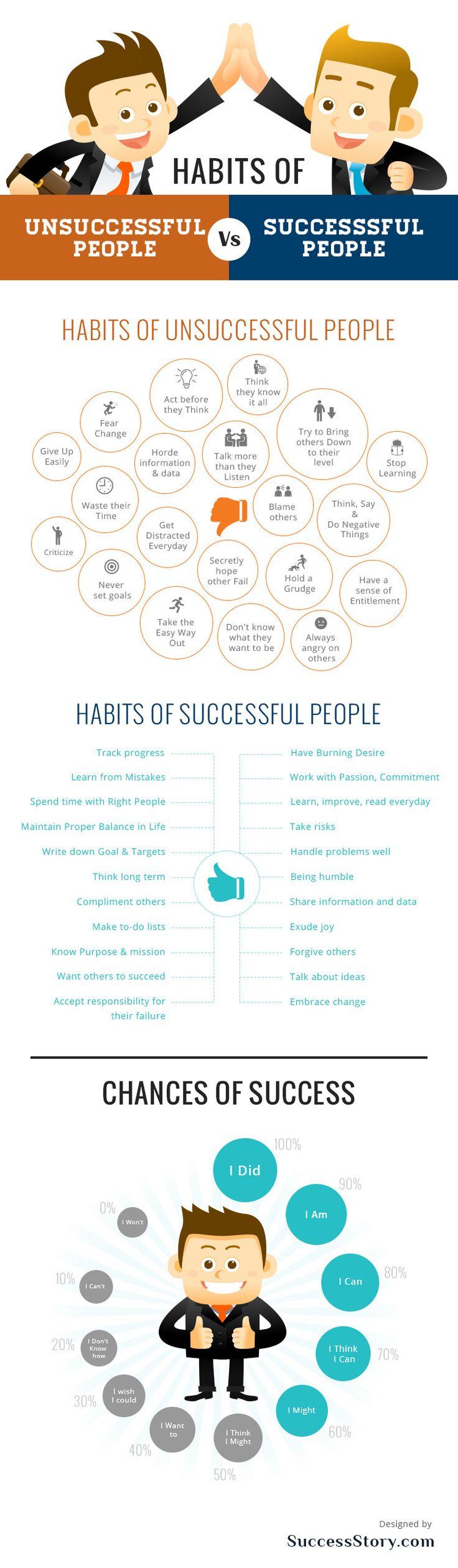 habitos-gente-exitosa