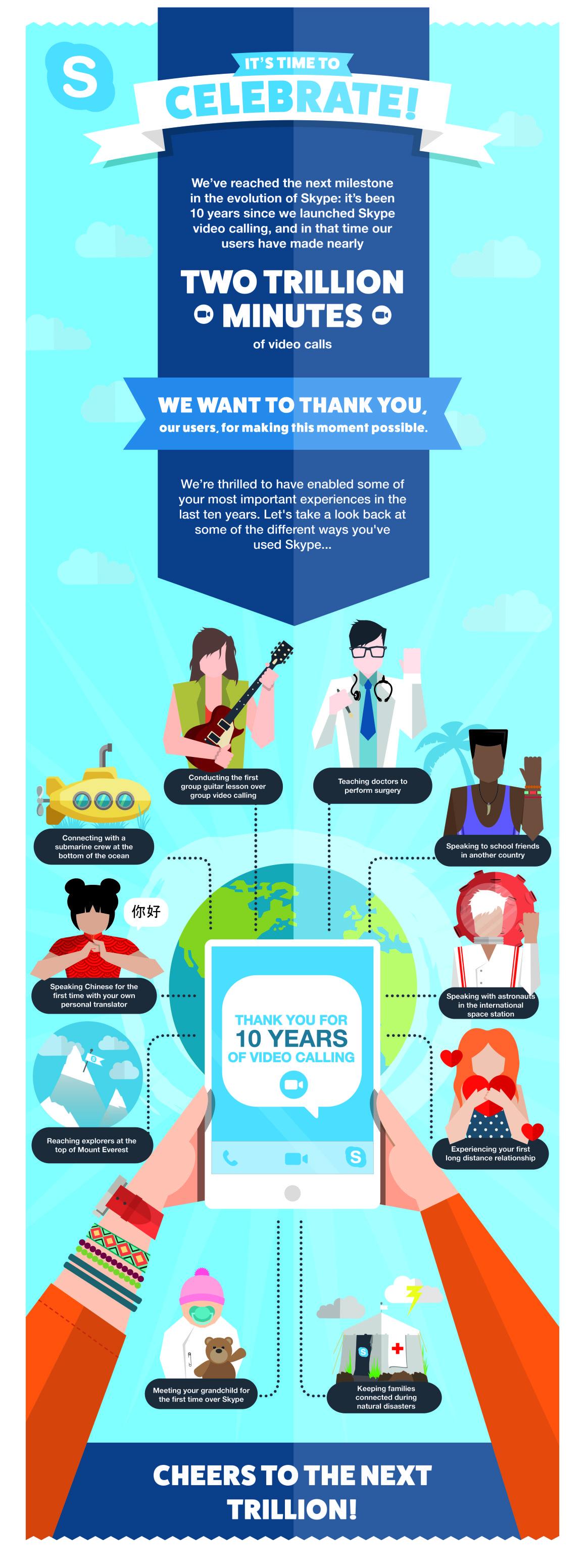 skype-10-years