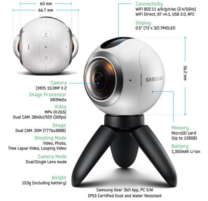 samsung-gear-360-specs