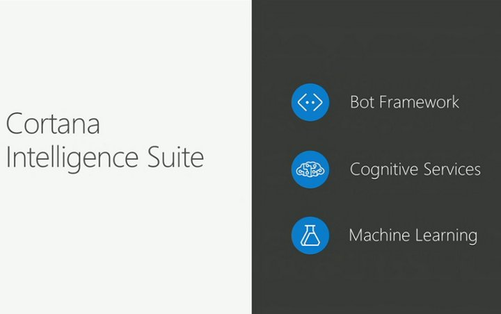 cortana-intelligence-suite