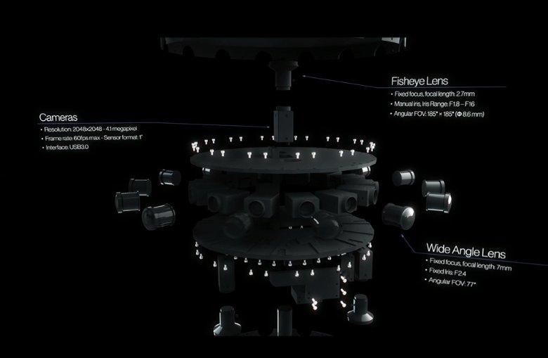 facebook-360-camera