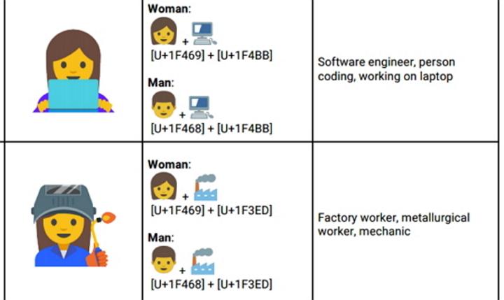 Google presenta nuevos Emoji para representar mejor a la mujer profesional