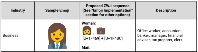 women-emoji-google-1