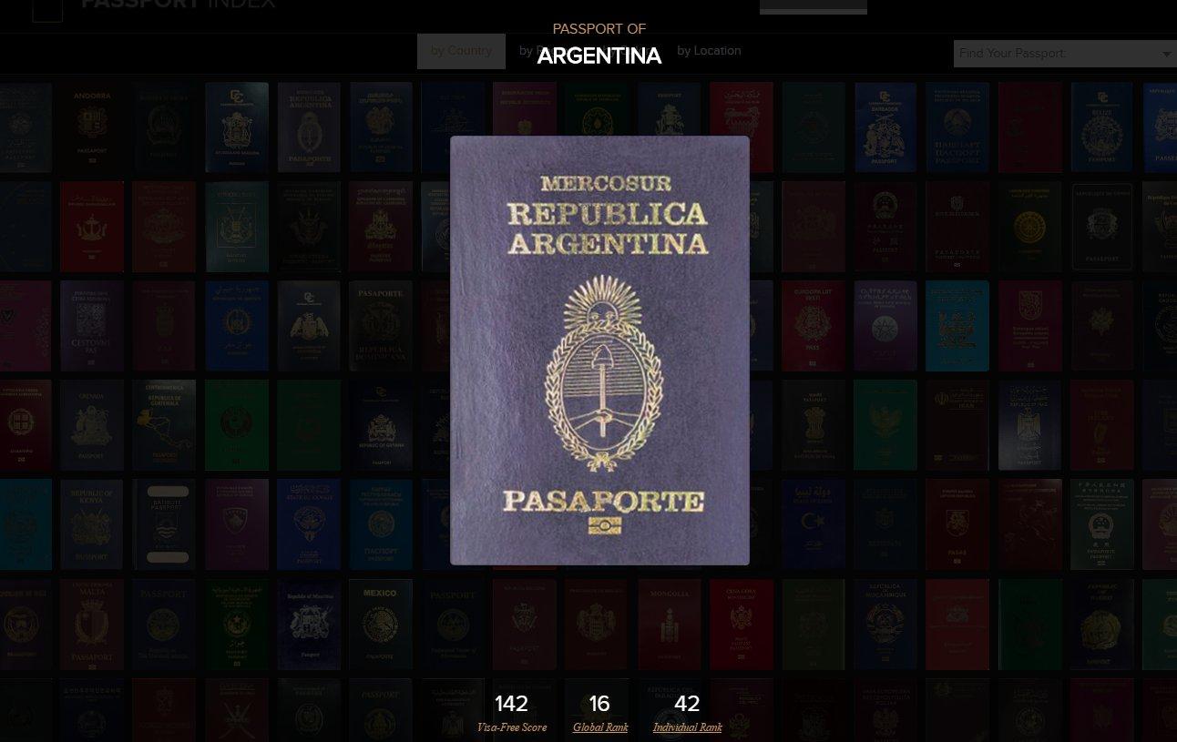 passport-index-scores