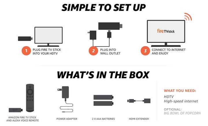 Amazon Fire TV Stick con Alexa Voice Remote