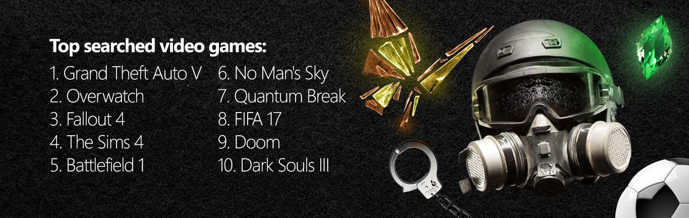 Bing 2016 Vídeo Games