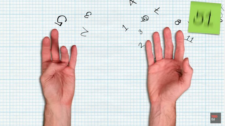 ¿Hasta que número pueden contar con sus dedos?  Aquí técnicas para contar mucho más allá de 10